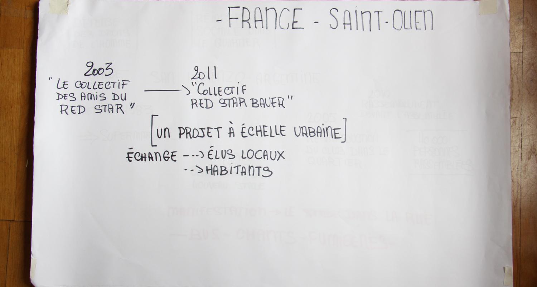 France / Débat Stade et luttes